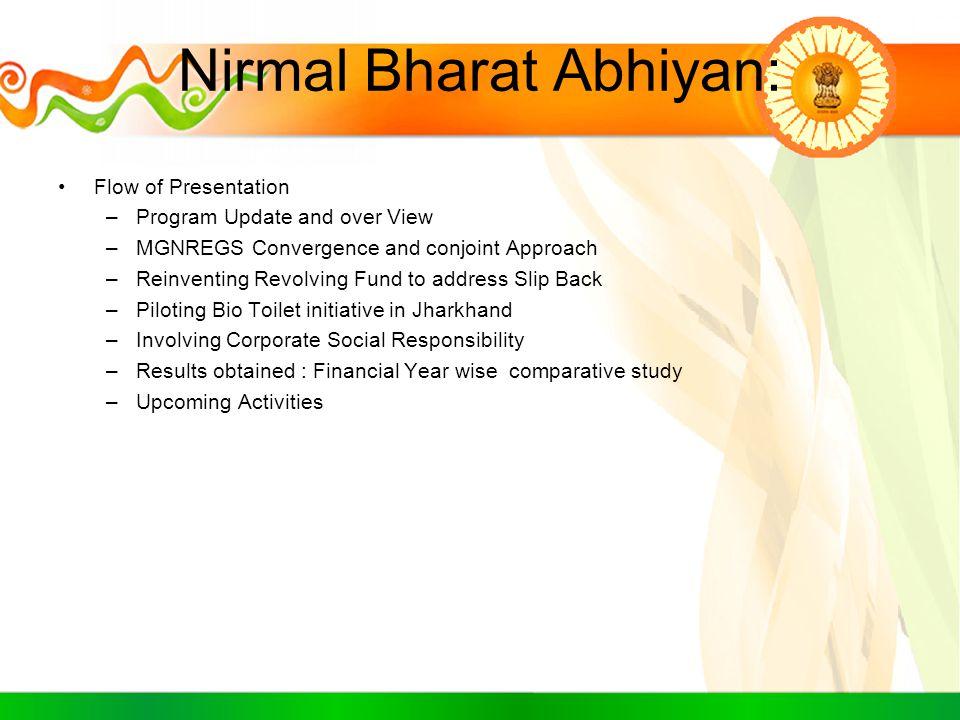 Nirmal Bharat Abhiyan: