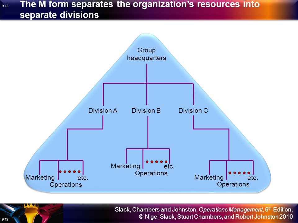 The M form separates the organization's resources into separate divisions