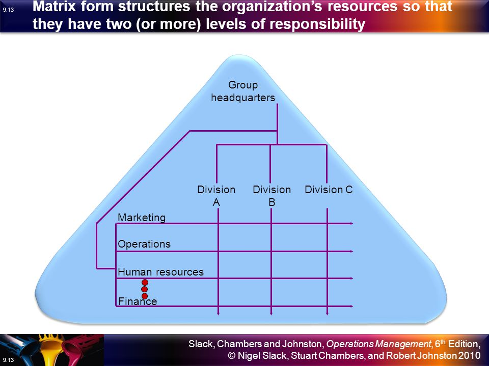 Matrix form structures the organization's resources so that they have two (or more) levels of responsibility