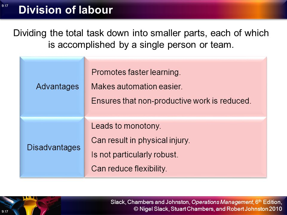 Division of labour Dividing the total task down into smaller parts, each of which is accomplished by a single person or team.