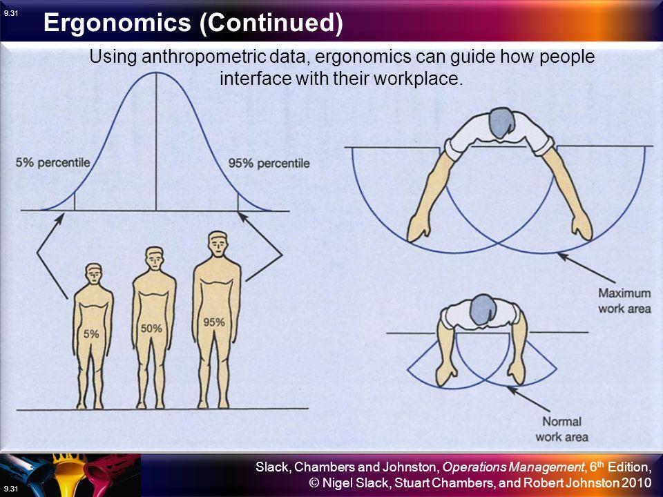 Ergonomics (Continued)