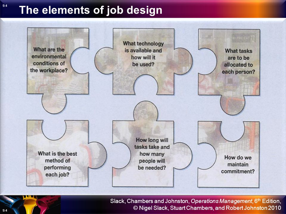 The elements of job design