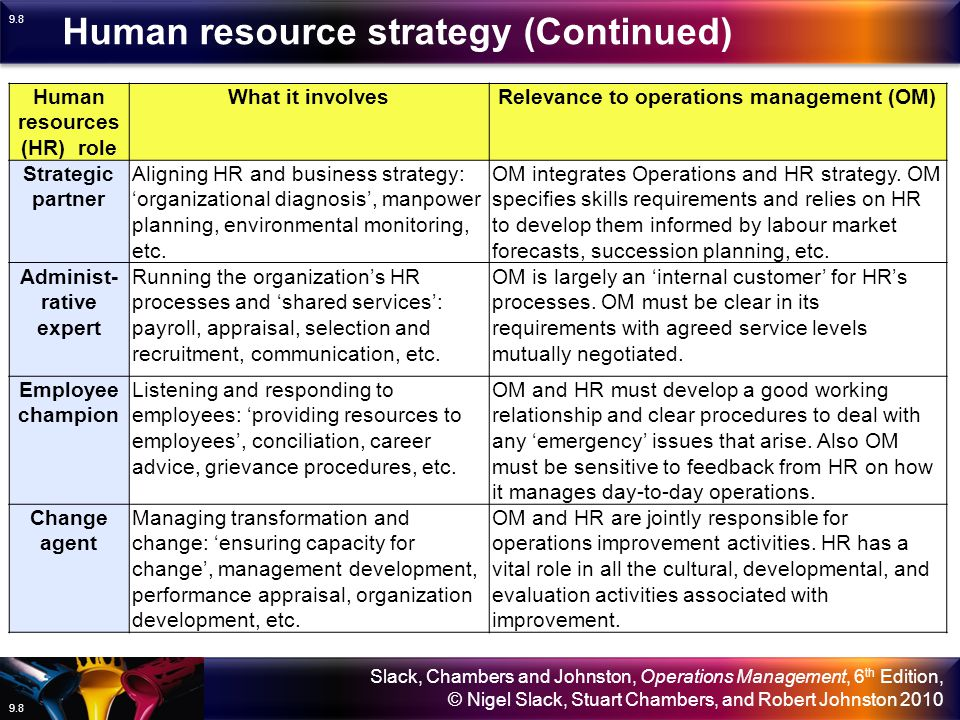 issues in human resource strategies that Including human resources in risk management reflects the fact that people are fundamental to isolating management team and employee issues from human resource performance evaluation should be tied to risk management risk management strategies are carried out through.