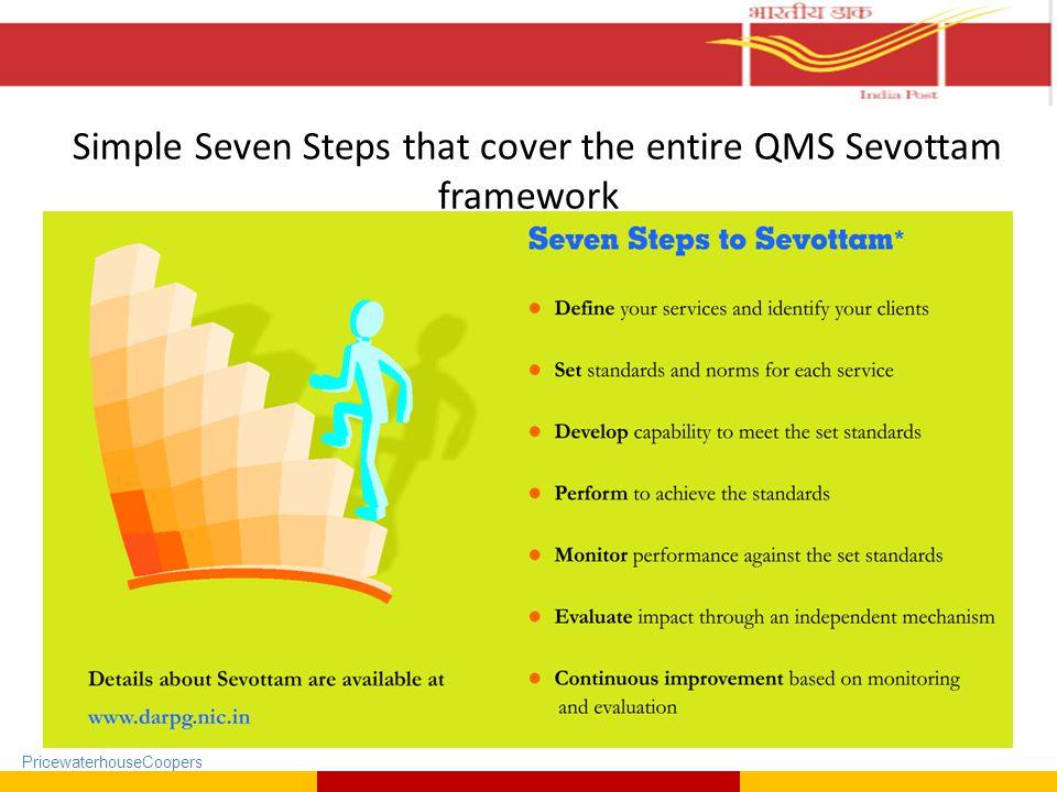 Simple Seven Steps that cover the entire QMS Sevottam framework