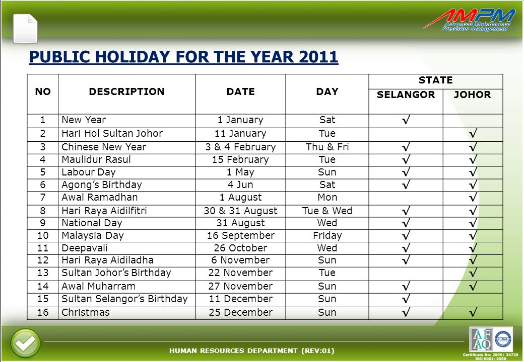 PUBLIC HOLIDAY FOR THE YEAR 2011