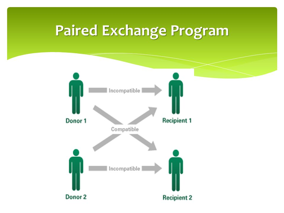 Paired Exchange Program