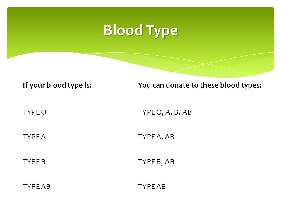 Blood Type If your blood type is: You can donate to these blood types: