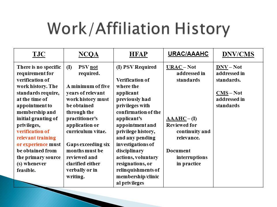 Work/Affiliation History