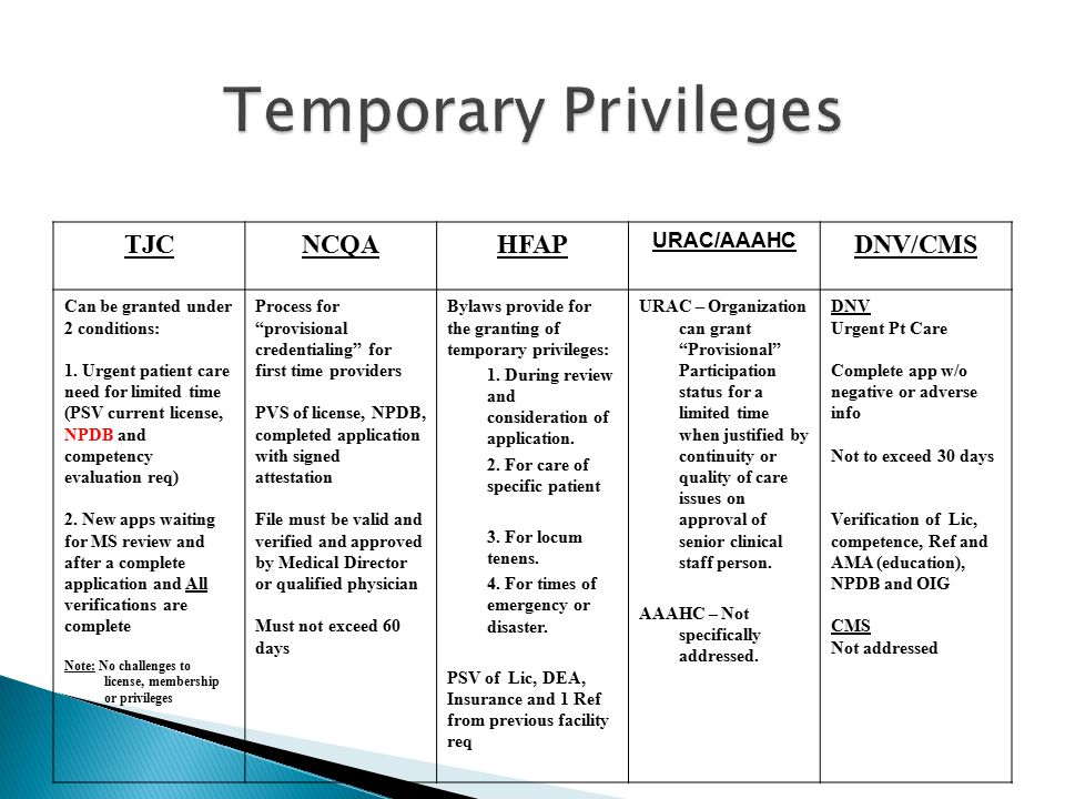 Temporary Privileges TJC NCQA HFAP DNV/CMS URAC/AAAHC