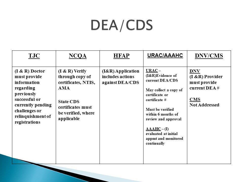 DEA/CDS TJC NCQA HFAP DNV/CMS URAC/AAAHC