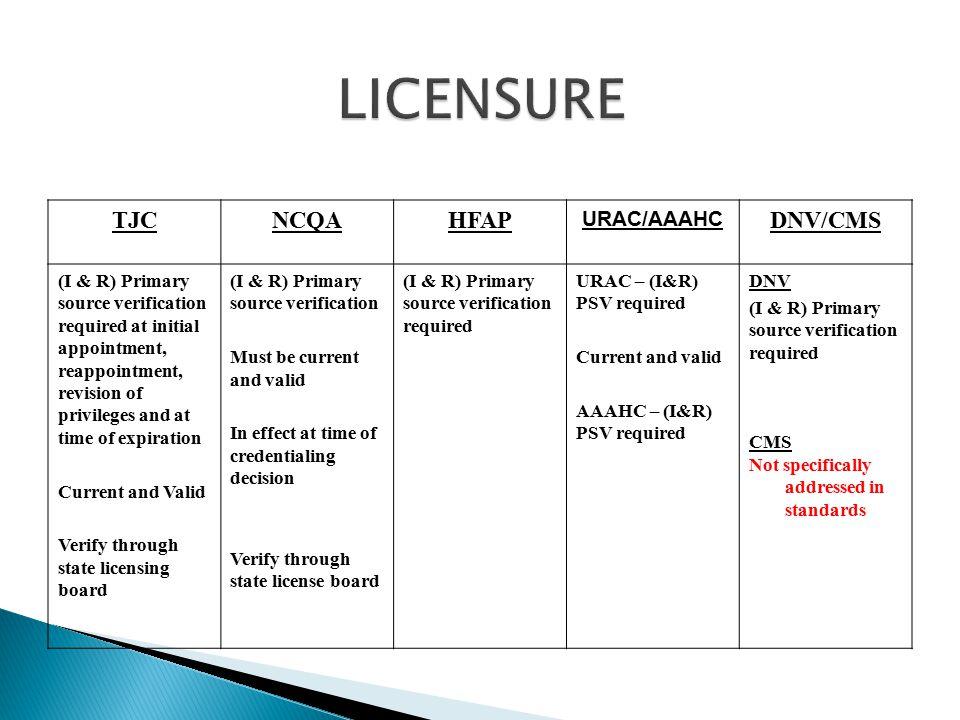 LICENSURE TJC NCQA HFAP DNV/CMS URAC/AAAHC