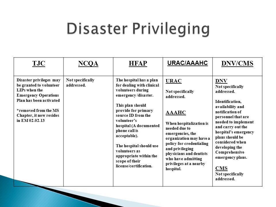 Disaster Privileging TJC NCQA HFAP DNV/CMS URAC/AAAHC URAC AAAHC DNV