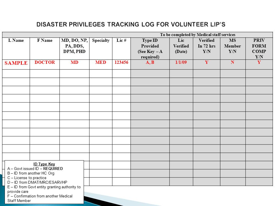 DISASTER PRIVILEGES TRACKING LOG FOR VOLUNTEER LIP'S