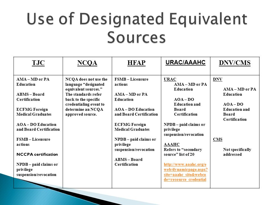 Use of Designated Equivalent Sources