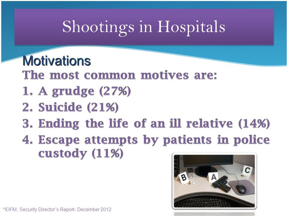 Shootings in Hospitals
