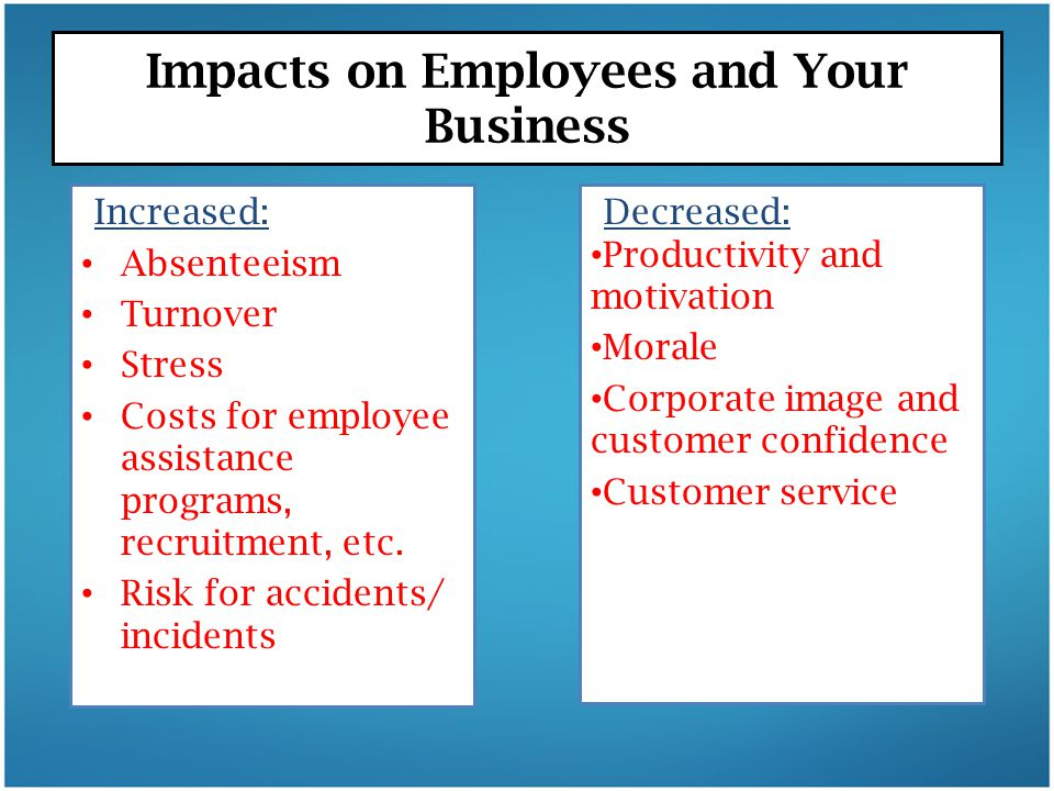 Impacts on Employees and Your Business
