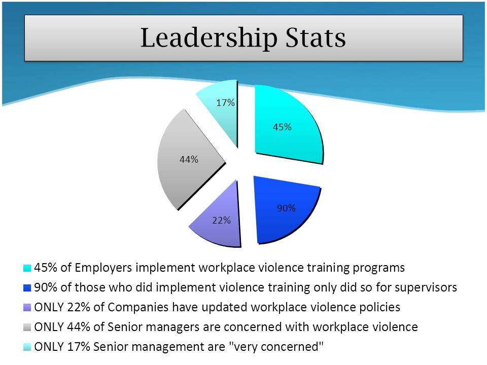 Leadership Stats