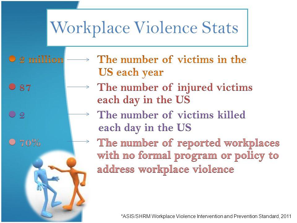 Workplace Violence Stats