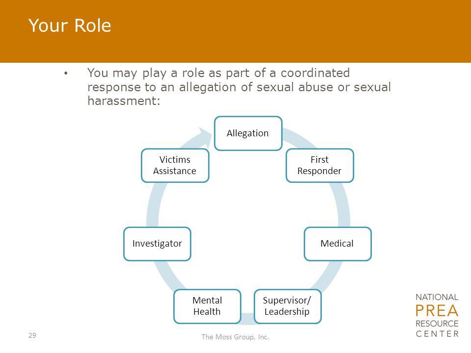 Supervisor/ Leadership