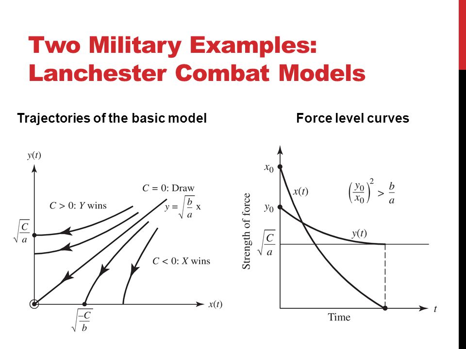 Two Military Examples: Lanchester Combat Models