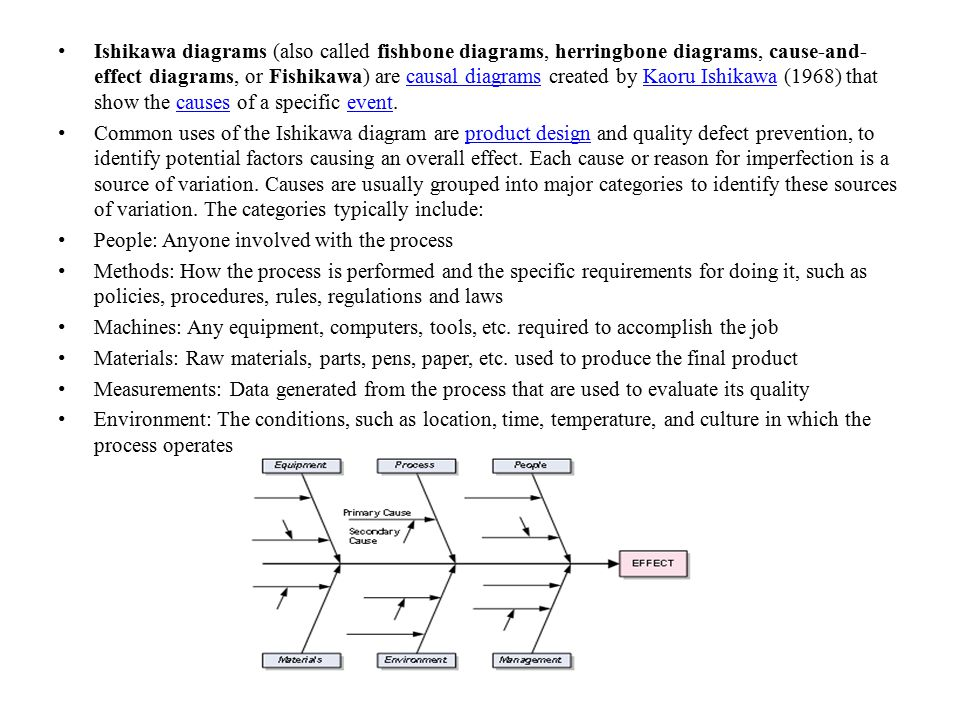 Ishikawa diagrams (also called fishbone diagrams, herringbone diagrams, cause-and-effect diagrams, or Fishikawa) are causal diagrams created by Kaoru Ishikawa (1968) that show the causes of a specific event.