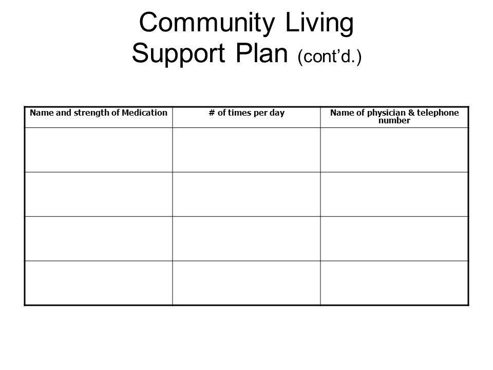 Community Living Support Plan (cont'd.)