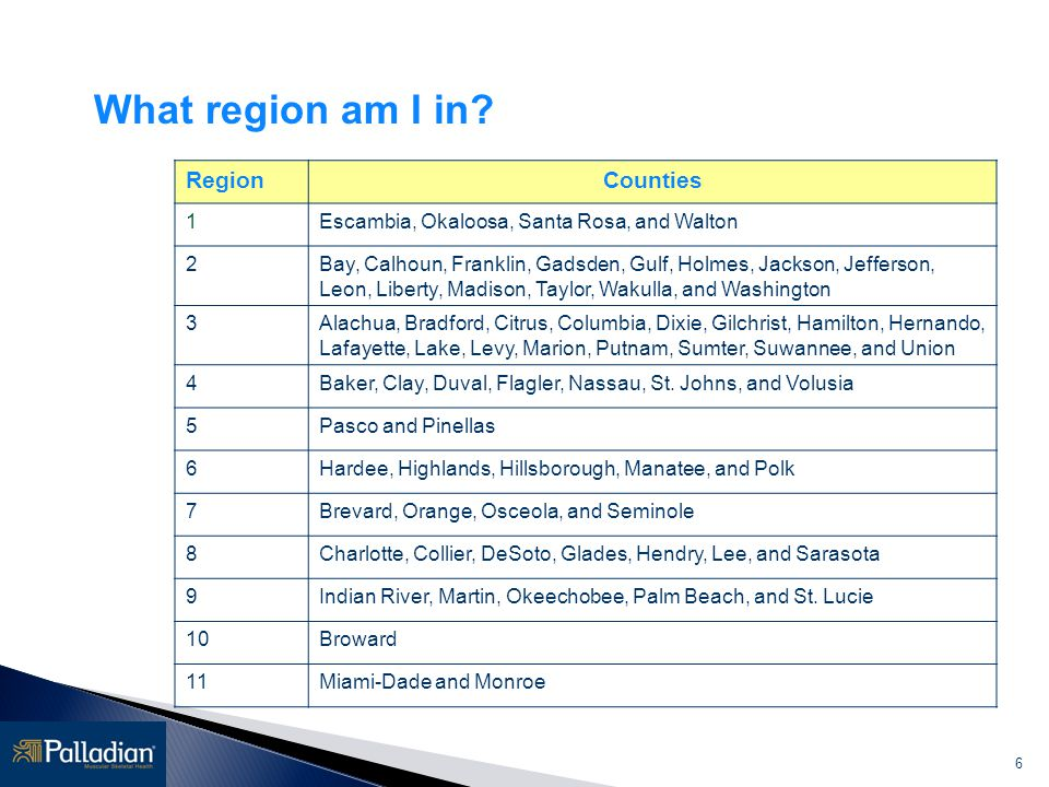 What region am I in Region Counties 1