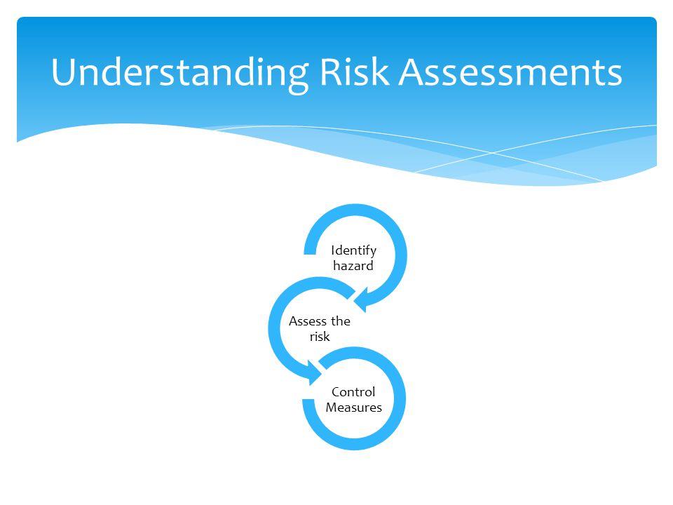 Understanding Risk Assessments