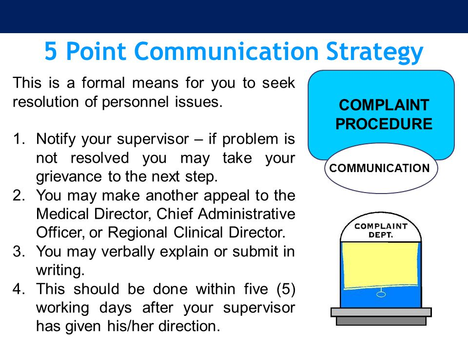 5 Point Communication Strategy