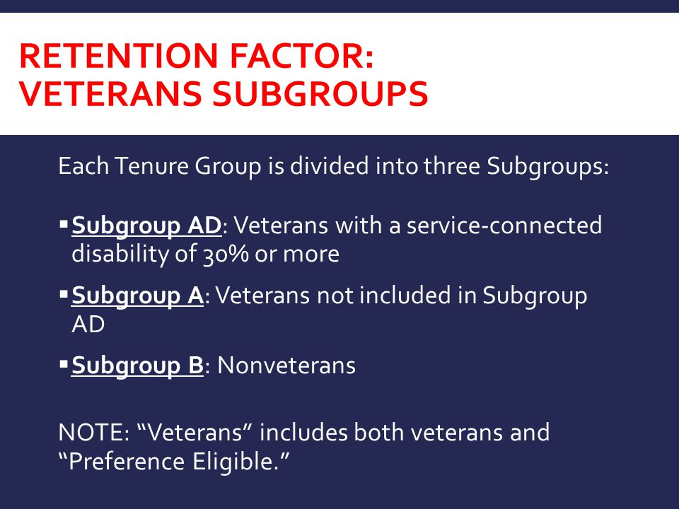 RETENTION FACTOR: Veterans SUBGROUPS