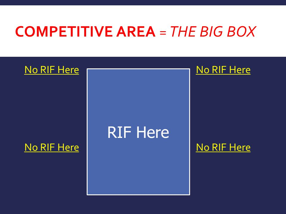 Competitive Area = The Big Box
