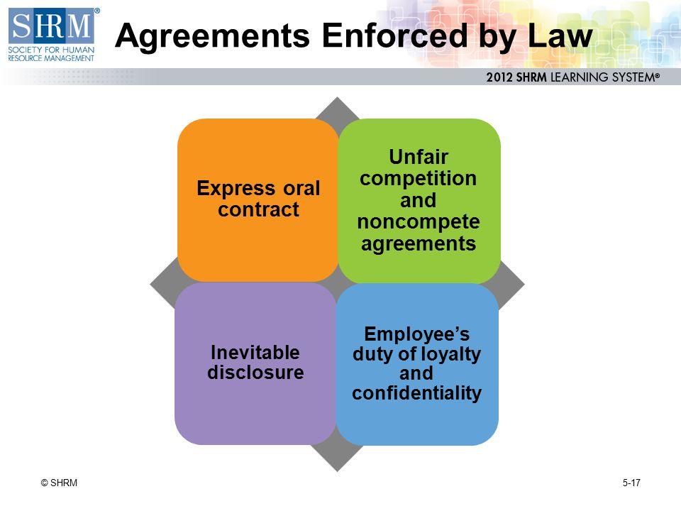 Agreements Enforced by Law
