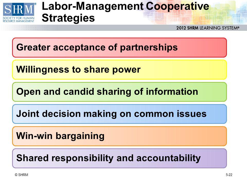 Labor-Management Cooperative Strategies