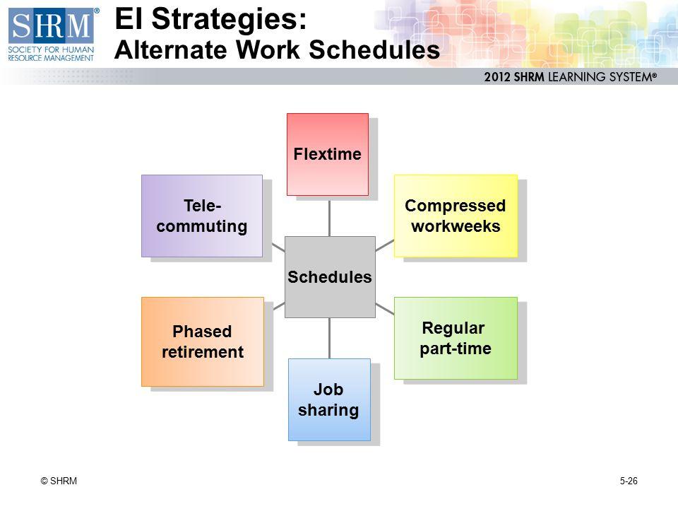 EI Strategies: Alternate Work Schedules