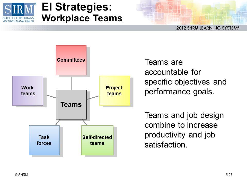 EI Strategies: Workplace Teams