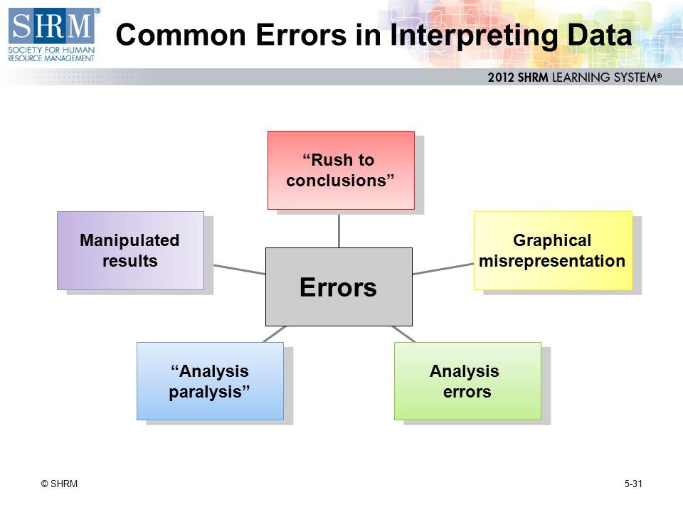 Common Errors in Interpreting Data