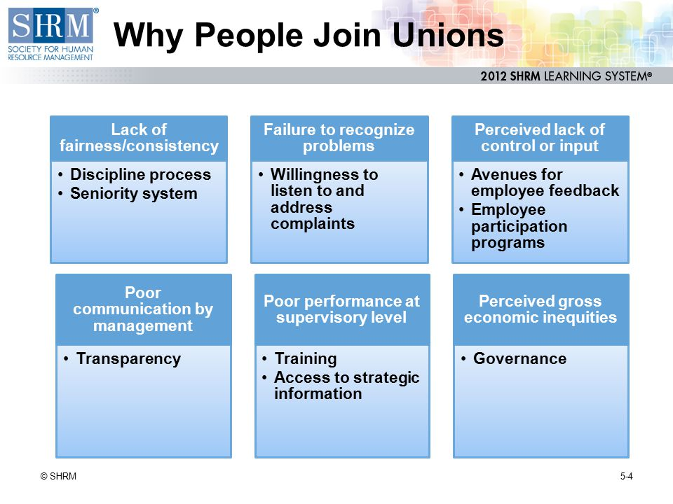 Why People Join Unions Poor communication by management Transparency