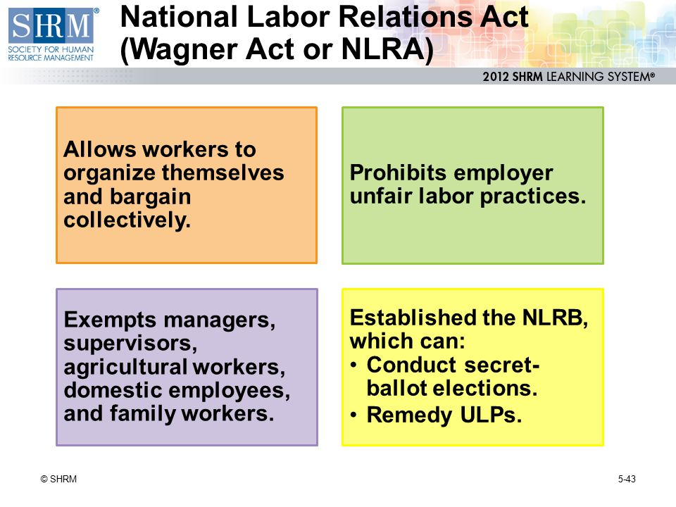 National Labor Relations Act (Wagner Act or NLRA)