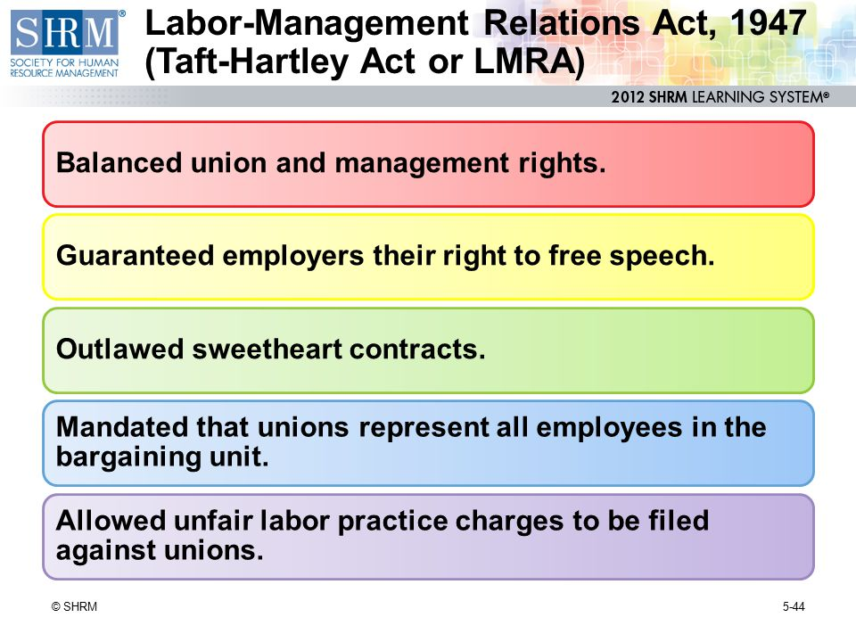 Labor-Management Relations Act, 1947 (Taft-Hartley Act or LMRA)