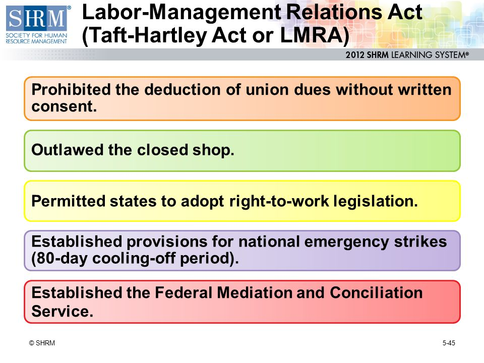 Labor-Management Relations Act (Taft-Hartley Act or LMRA)