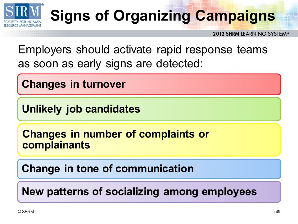 Signs of Organizing Campaigns