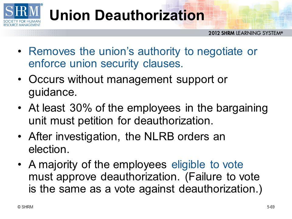 Union Deauthorization