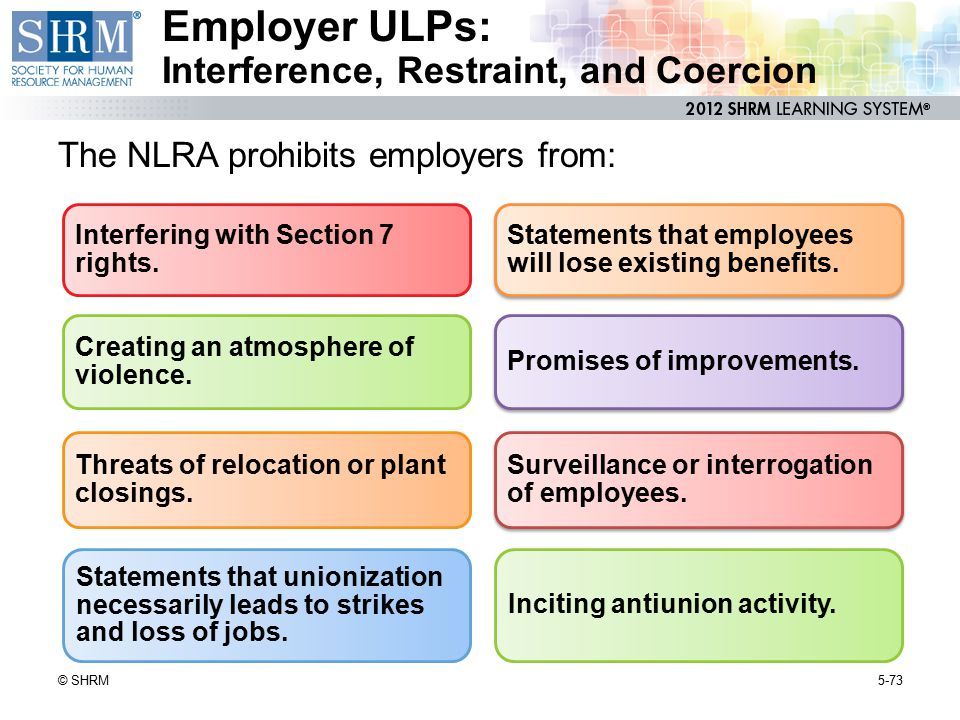 Employer ULPs: Interference, Restraint, and Coercion