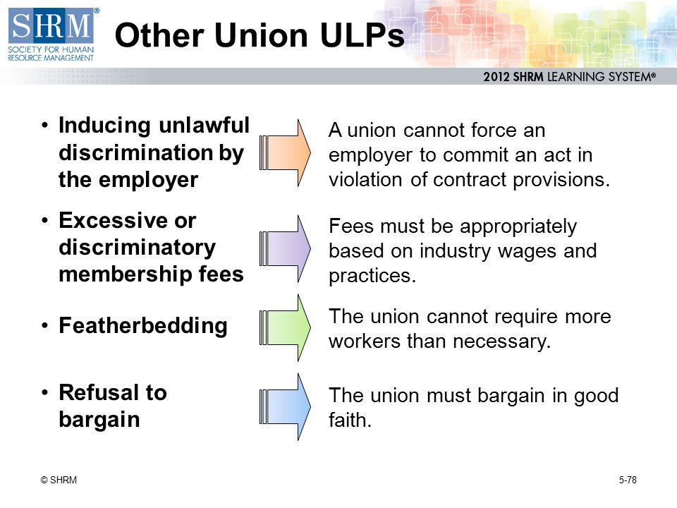 Other Union ULPs Inducing unlawful discrimination by the employer