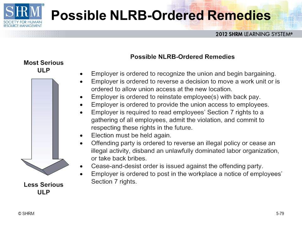 Possible NLRB-Ordered Remedies