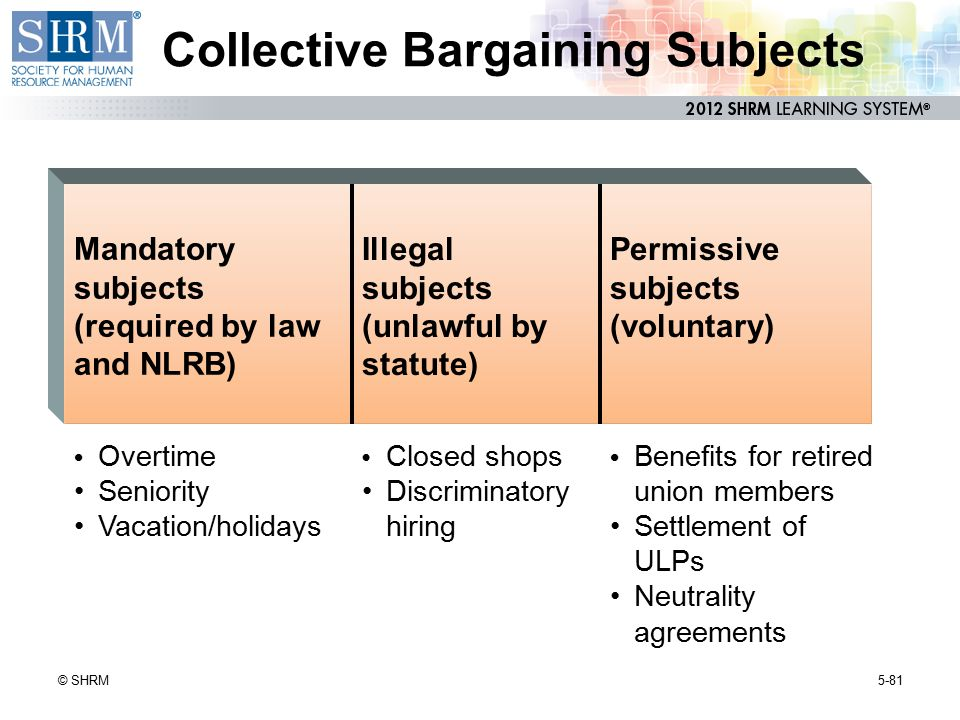 Collective Bargaining Subjects