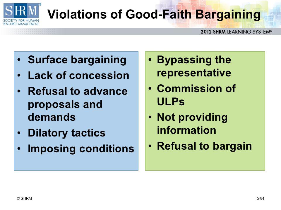 Violations of Good-Faith Bargaining