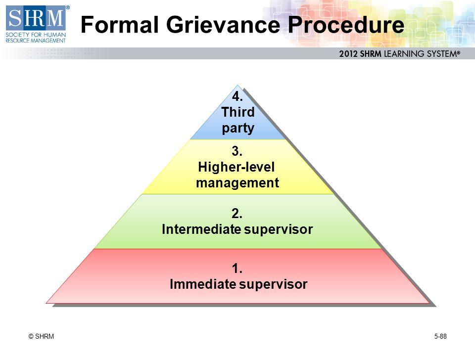 Formal Grievance Procedure