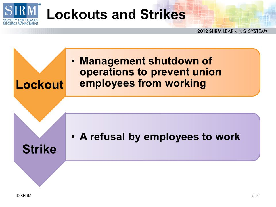 Lockouts and Strikes Lockout Strike
