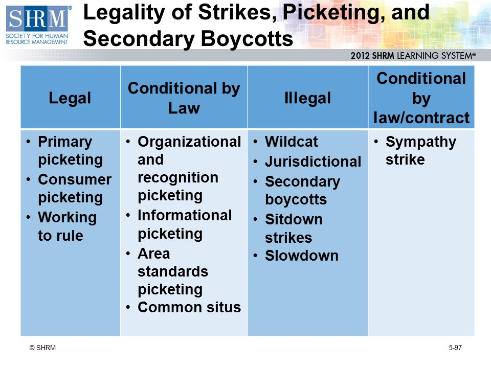 Legality of Strikes, Picketing, and Secondary Boycotts